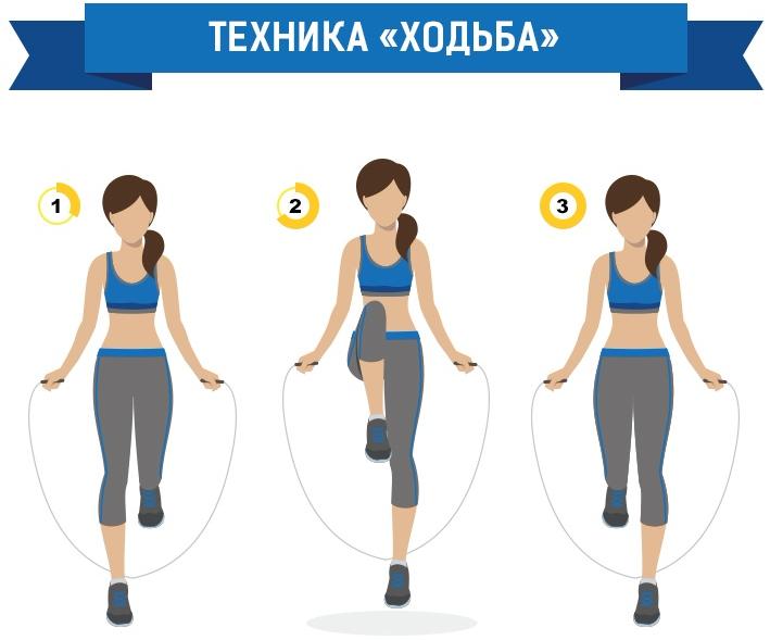 Тренировка Со Скакалкой Для Похудения.