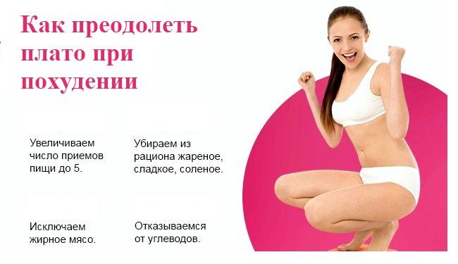 стоит вес при похудении что делать