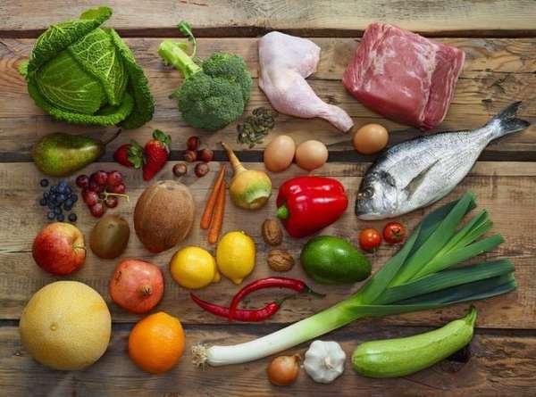 Чередование белковых и углеводных дней меню диеты буч.