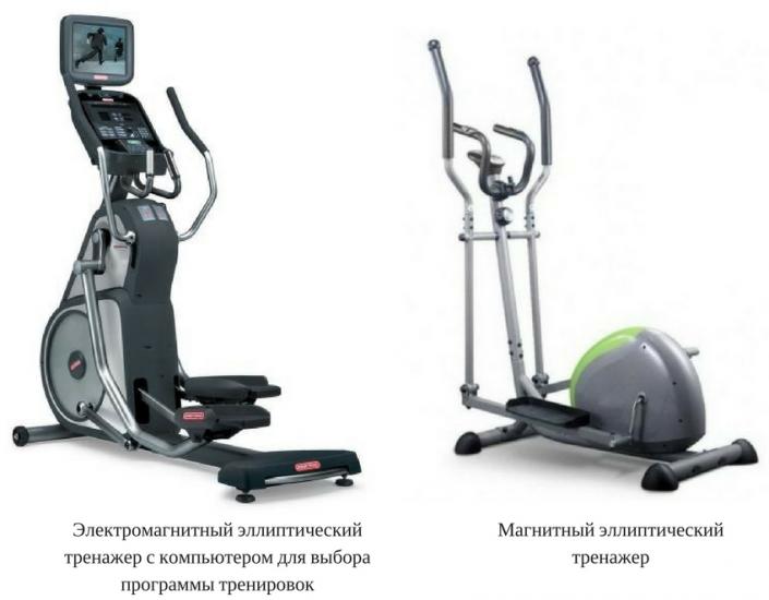 Как Правильно Ходить На Эллипсоиде Чтобы Похудеть. Тренировка на эллипсоиде для похудения — программа занятий для мужчин и женщин