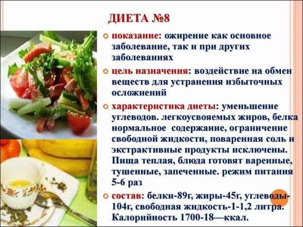 Лечебный стол 8 диета при ожирении