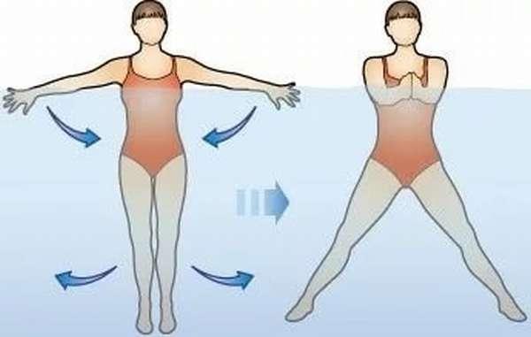 Упражнения В Бассейне Для Похудения I. Эффективные упражнения в бассейне для похудения