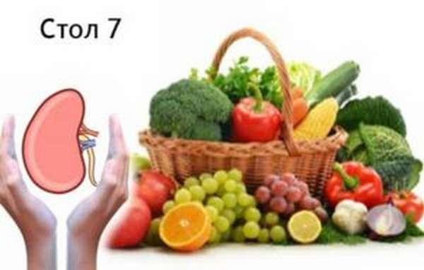 Диета 7 Стол Пиелонефрит. Диета № 7: питание при пиелонефрите и других почечных недугах