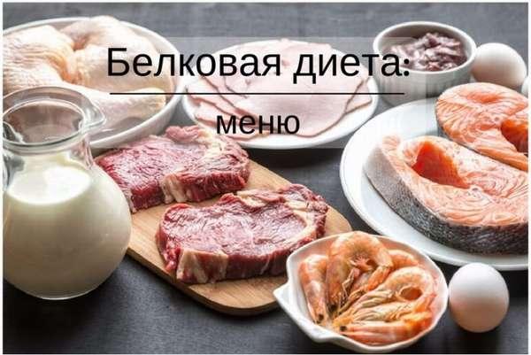 Белковая диета на неделю минус 6 кг за 7 дней.